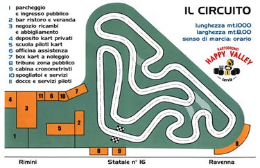 Happy Valley - Circuito